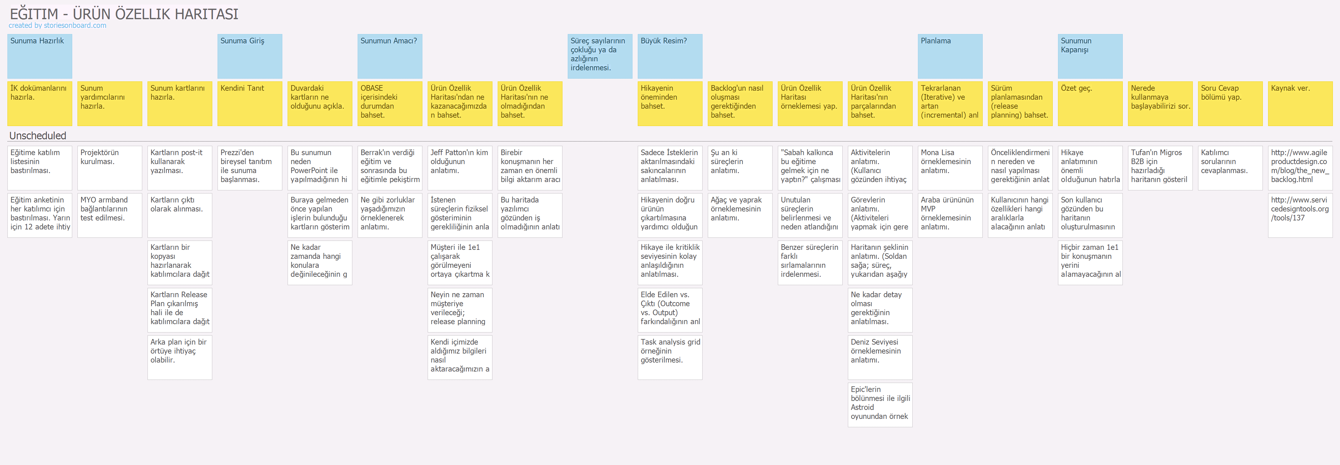 Experiment #2372: User Story Mapping – Lean Experiments